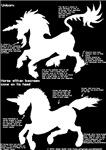 Spotting a Real Unicorn