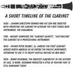 Clarinet Timeline