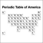 Periodic Table of America