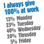 I give 100%
