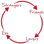 Relationship circle