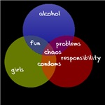 Alcohol-Girls-Responsibility