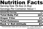 nutritional baby