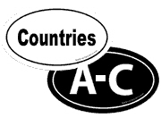 Countries A-C