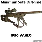 Minimum Safe Distance