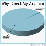 Voicemail Chart