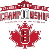 2010 Championship 8