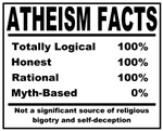 Atheism Facts