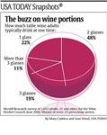 Buzz on Wine