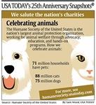 Celebrating Animals