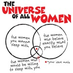 The Universe of all Women
