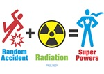 So many comic book heroes of the 1950's and 60's gained their amazing powers through bizarre accidents involving radiation, we've broken it down to an easy-to-understand formula