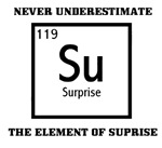 NEVER UNDERESTIMATE THE ELEMENT OF SURPRISE
