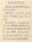 2 sided Old Heart Sutra Kanji Chant Card
