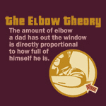 The Elbow Theory