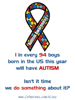 1 IN EVERY 94 BOYS HAS AUTISM