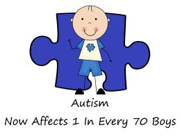 AUTISM AFFECTS 1 IN 70 BOYS