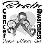 Awareness Brain Cancer