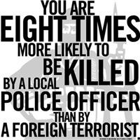 Terrorism Threat - Police
