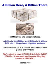 What's a Trillion?