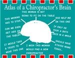 Chiropractor's
