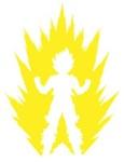 Goku Ki Energy