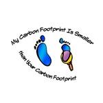 My Carbon Footprint...