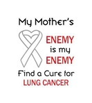 MY ENEMY LUNG CANCE...