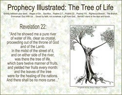Prophecy Illustrated, The Tree of Life
