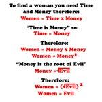 Women =...