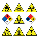 Science Signs and Symbols