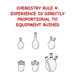 a funny chemistry joke on gifts and t-shirts.New S