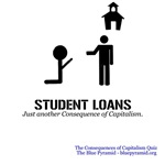 Student Loans (CCQ)