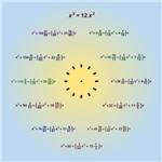 Math Clock (AM-PM-Minutes)