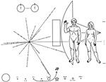 Pioneer Plaque