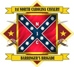 1st North Carolina Cavalry