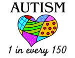Autism (1 in every 150)
