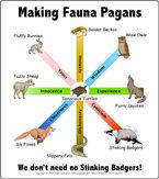 Making Fauna Pagans