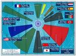 Rocketship Empires 1936: Super Scale Map