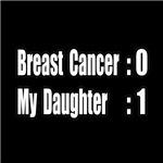 Breast Cancer Survivor: My Daughter
