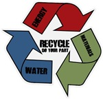 Recycle Energy Water Materials T-shirts Gifts