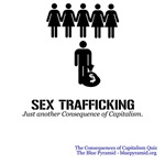 Sex Trafficking (CCQ)