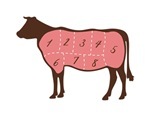 Cow Meat Cuts Numbe...