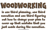 Woodworking Explained