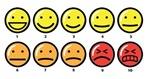 Emoticon Health Rating
