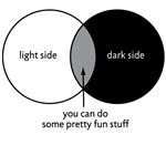 Dark Side Venn Diagram