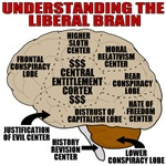 The Liberal Brain Conservative T-Shirts