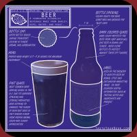 Diagram of a Beer