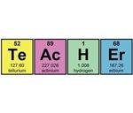 Science Teacher Chemical Elements