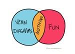 Venn Diagrams Suck
